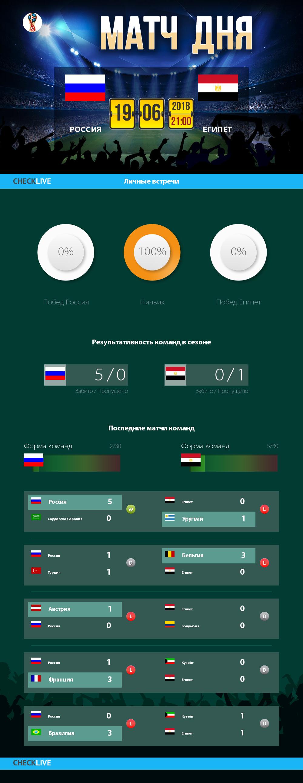 Ставки на матч Касымпаша – Генчлербирлиги. Ставки на чемпионат Турции 12 Мая 2018